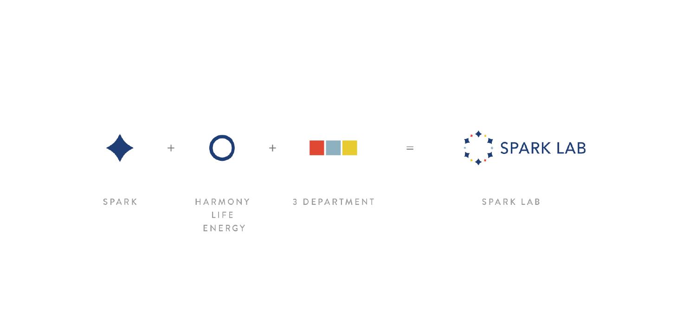 sparklab-branding-mockup_画板 1 副本 4